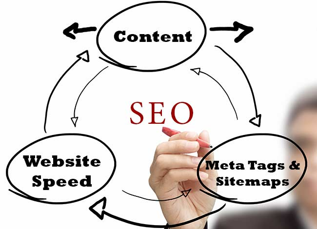 5 Quick and Simple Ways to Boost Your SEO